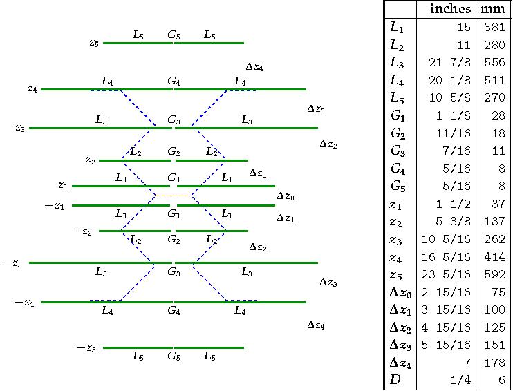 GH10 reflector geometry