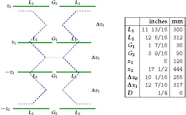 GH4 reflector geometry