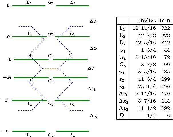 GH6 reflector geometry