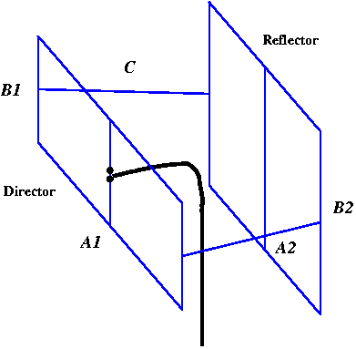 A 2 element dual-rectangle beam for 70cm